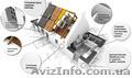 Покрытие теплоизоляционное керамическое «ТЕРМОСИЛАТ» - Изображение #2, Объявление #1321205